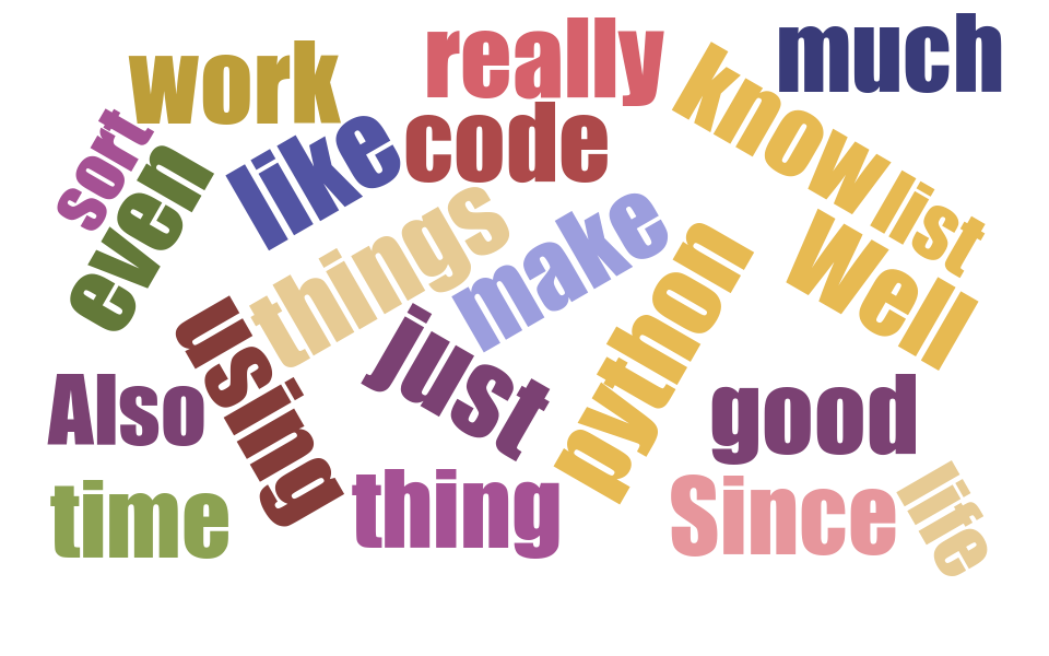 http://ralsina.me/static/wordcloud.png